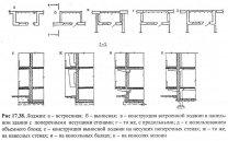 Пристрій лоджії : оздоблення балкону.