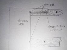 кріплення панелей ПВХ за допомогою стартового профілю